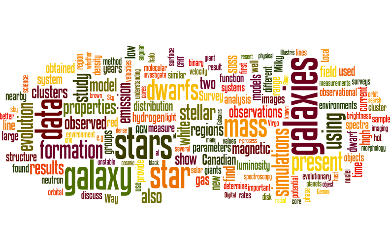 Word cloud of all poster titles and abstracts.