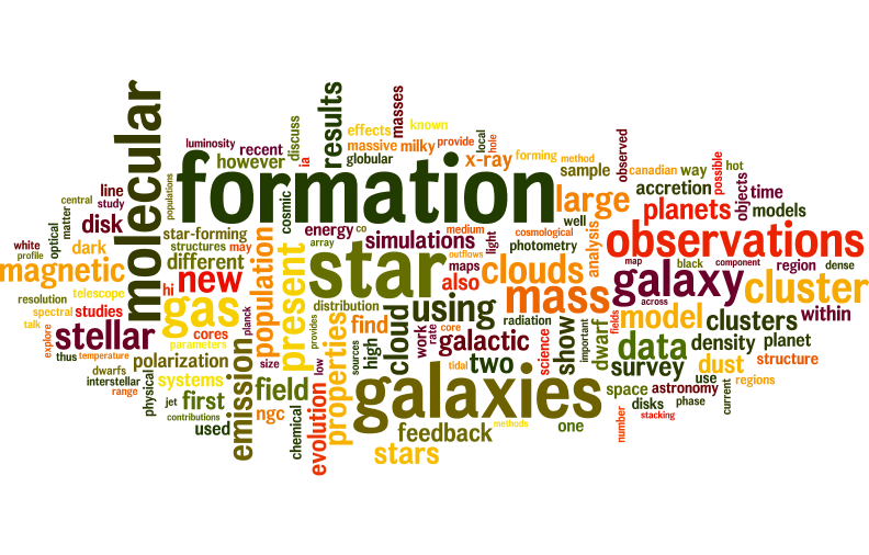Word cloud of all contributed talk titles and abstracts.