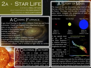 Star Life (birth and main sequence) (facilitator: Michael De Robertis)