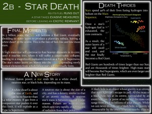 Star Death (facilitator: Norbert Bartel)